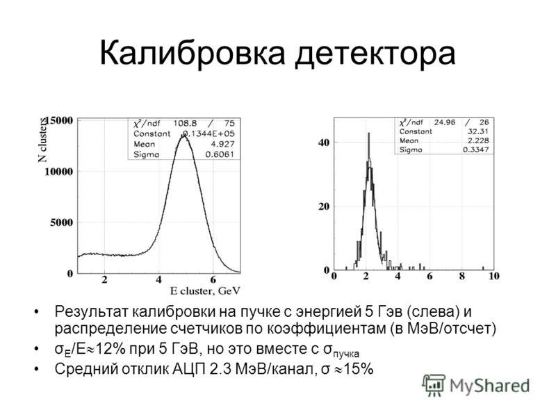 Калибровка детектора Результат калибровки на пучке с энергией 5 Гэв (слева) и распределение счетчиков по коэффициентам (в MэВ/отсчет) σ E /E 12% при 5 ГэВ, но это вместе с σ пучка Средний отклик АЦП 2.3 МэВ/канал, σ 15%