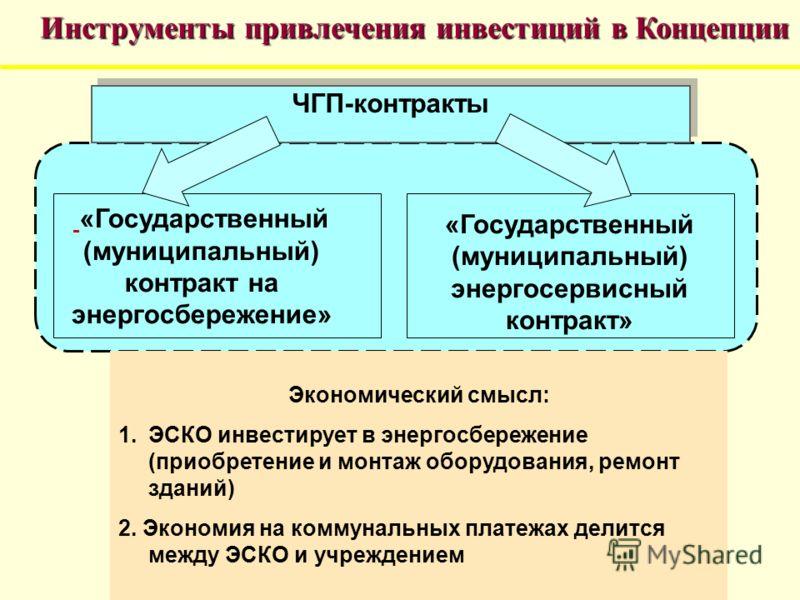 Инструментыпривлечения инвестиций в Концепции Инструменты привлечения инвестиций в Концепции ЧГП-контракты «Государственный (муниципальный) контракт на энергосбережение» «Государственный (муниципальный) энергосервисный контракт» Экономический смысл: