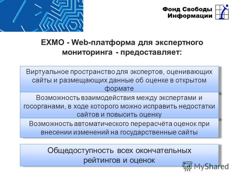 EXMO - Web-платформа для экспертного мониторинга - предоставляет: Виртуальное пространство для экспертов, оценивающих сайты и размещающих данные об оценке в открытом формате Возможность взаимодействия между экспертами и госорганами, в ходе которого м