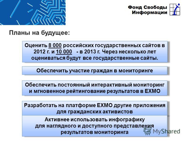 Планы на будущее: Оценить 8 000 российских государственных сайтов в 2012 г. и 10 000 - в 2013 г. Через несколько лет оцениваться будут все государственные сайты. Обеспечить участие граждан в мониторинге Обеспечить постоянный интерактивный мониторинг