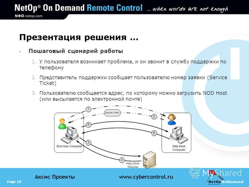 Page 10 Аксис Проектыwww.cybercontrol.ru Презентация решения … Пошаговый сценарий работы 1.У пользователя возникает проблема, и он звонит в службу поддержки по телефону 2.Представитель поддержки сообщает пользователю номер заявки (Service Ticket) 3.П
