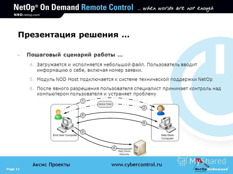 Page 11 Аксис Проектыwww.cybercontrol.ru Презентация решения … Пошаговый сценарий работы … 4.Загружается и исполняется небольшой файл. Пользователь вводит информацию о себе, включая номер заявки. 5.Модуль NOD Host подключается к системе технической п