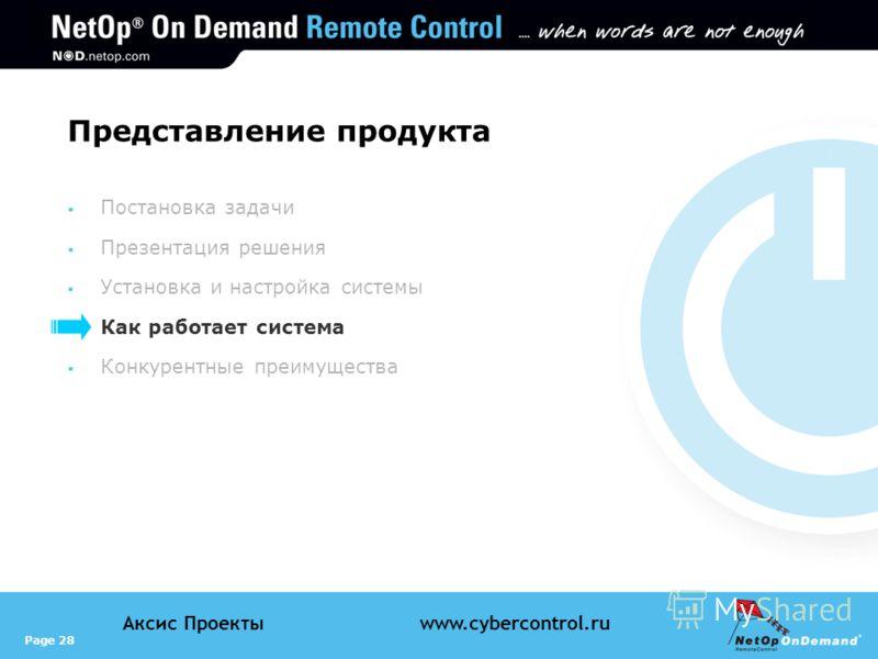 Page 28 Аксис Проектыwww.cybercontrol.ru Представление продукта Постановка задачи Презентация решения Установка и настройка системы Как работает система Конкурентные преимущества