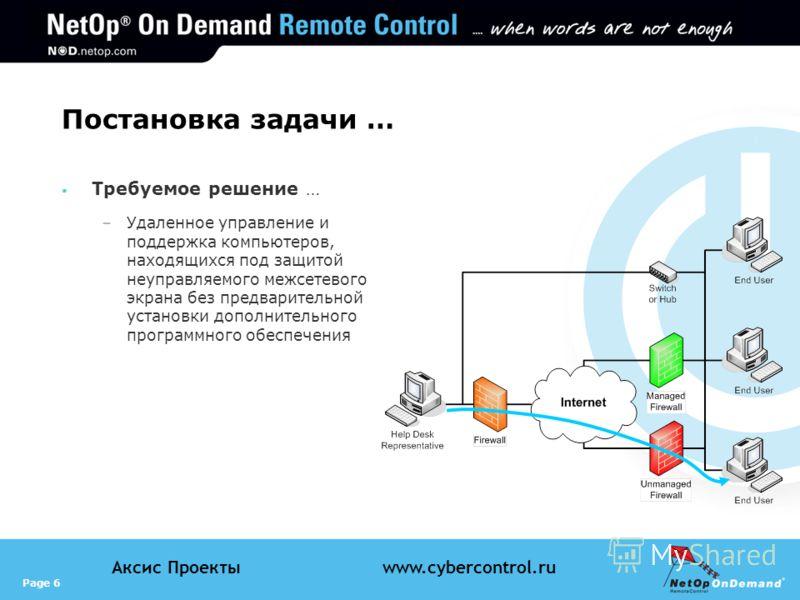 Page 6 Аксис Проектыwww.cybercontrol.ru Постановка задачи … Требуемое решение … –Удаленное управление и поддержка компьютеров, находящихся под защитой неуправляемого межсетевого экрана без предварительной установки дополнительного программного обеспе