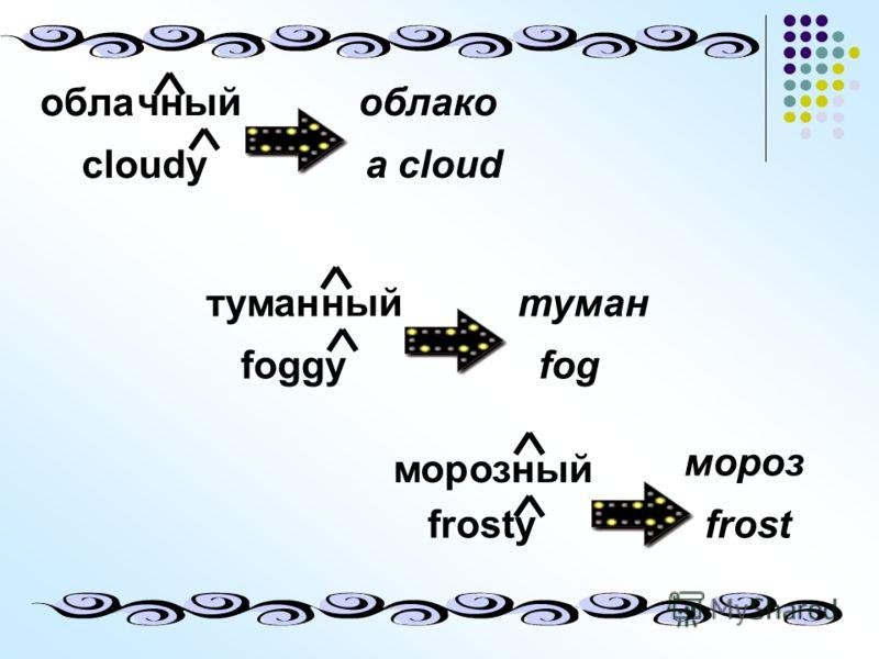 обла чный облако cloudy a cloud туман ный туман foggy fog морозный мороз frosty frost