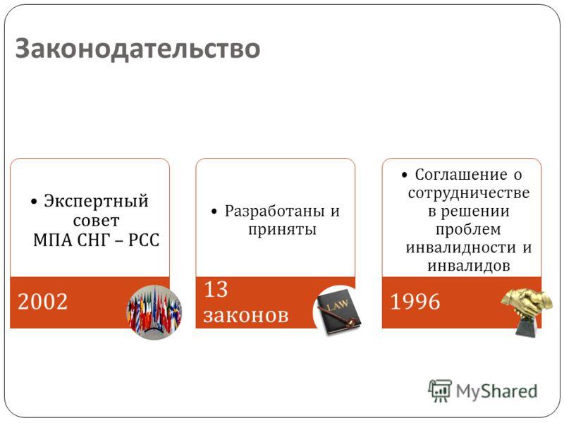 Законодательство Экспертный совет МПА СНГ – РСС 2002 Разработаны и приняты 13 законов Соглашение о сотрудничестве в решении проблем инвалидности и инвалидов 1996