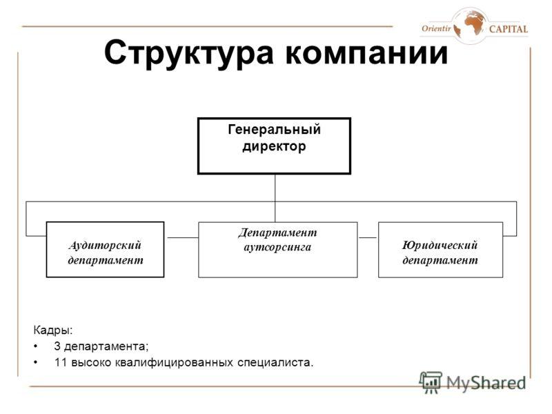 Структура компании Кадры: 3 департамента; 11 высоко квалифицированных специалиста. Генеральный директор Аудиторский департамент Департамент аутсорсинга Юридический департамент