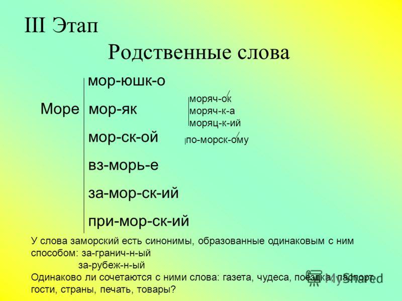 III Этап Родственные слова мор-юшк-о Море мор-як мор-ск-ой вз-морь-е за-мор-ск-ий при-мор-ск-ий моряч-ок моряч-к-а моряц-к-ий по-морск-ому У слова заморский есть синонимы, образованные одинаковым с ним способом: за-гранич-н-ый за-рубеж-н-ый Одинаково