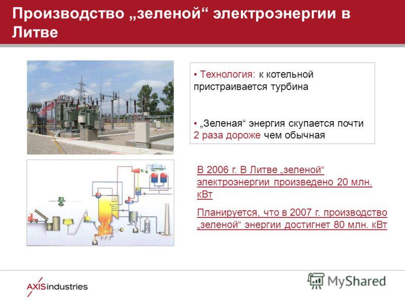 Производство зеленой электроэнергии в Литве Технология: к котельной пристраивается турбина Зеленая энергия скупается почти 2 раза дороже чем обычная В 2006 г. В Литве зеленой электроэнергии произведено 20 млн. кВт Планируется, что в 2007 г. производс
