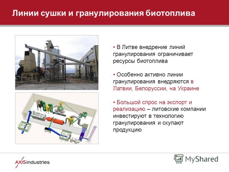 Линии сушки и гранулирования биотоплива В Литве внедрение линий гранулирования ограничивает ресурсы биотоплива Особенно активно линии гранулирования внедряются в Латвии, Белоруссии, на Украине Большой спрос на экспорт и реализацию – литовские компани