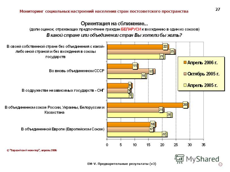 Мониторинг социальных настроений населения стран постсоветского пространства ЕМ-V. Предварительные результаты (v3) 27