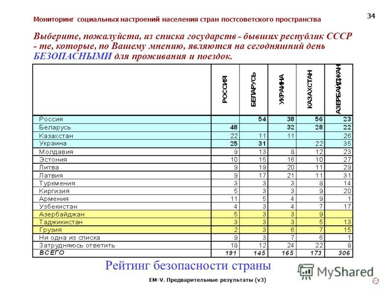 Мониторинг социальных настроений населения стран постсоветского пространства ЕМ-V. Предварительные результаты (v3) 34 Выберите, пожалуйста, из списка государств - бывших республик СССР - те, которые, по Вашему мнению, являются на сегодняшний день БЕЗ
