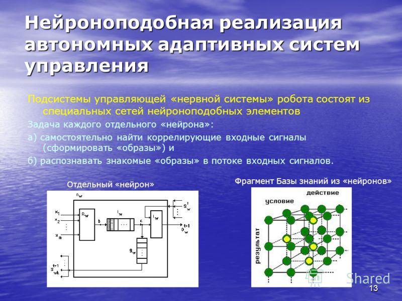 13 Нейроноподобная реализация автономных адаптивных систем управления Подсистемы управляющей «нервной системы» робота состоят из специальных сетей нейроноподобных элементов Задача каждого отдельного «нейрона»: а) самостоятельно найти коррелирующие вх