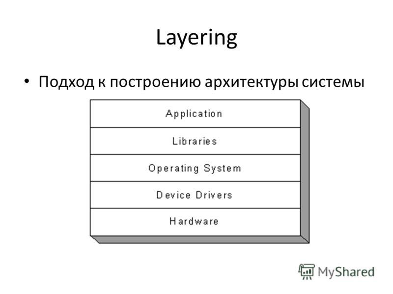 Layering Подход к построению архитектуры системы