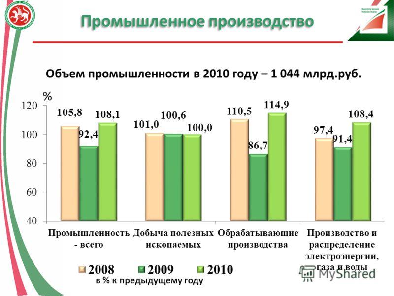 Промышленное производство в % к предыдущему году