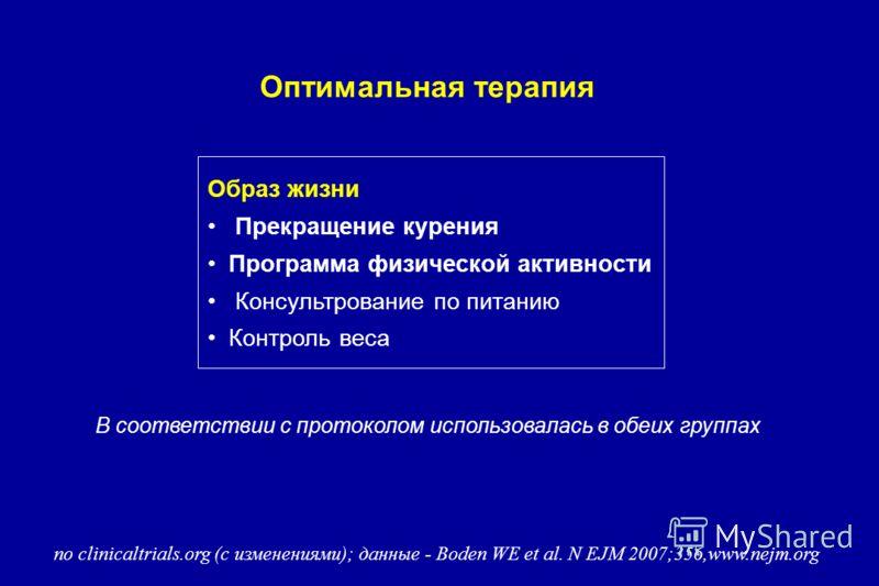 Оптимальная терапия Образ жизни Прекращение курения Программа физической активности Консультрование по питанию Контроль веса В соответствии с протоколом использовалась в обеих группах по clinicaltrials.org (с изменениями); данные - Boden WE et al. N