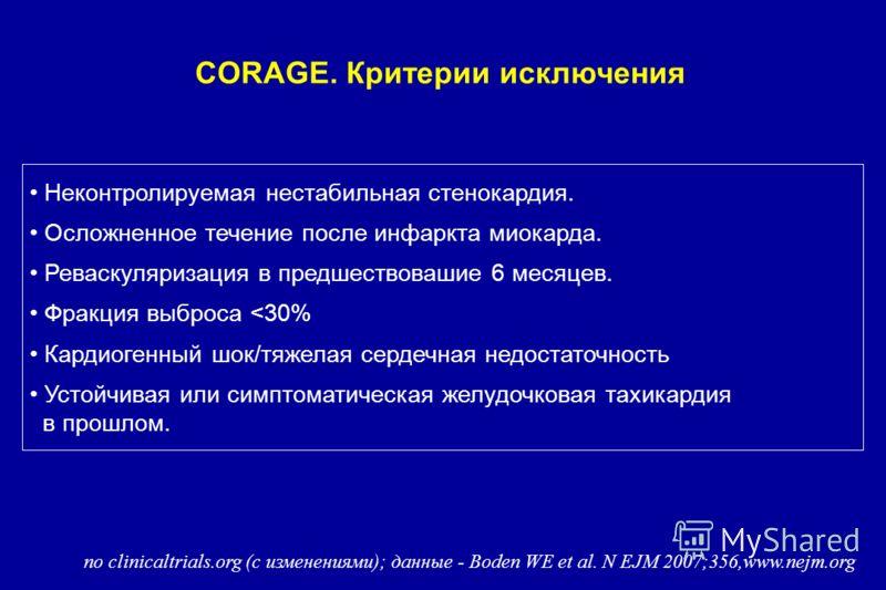 CORAGE. Критерии исключения Неконтролируемая нестабильная стенокардия. Осложненное течение после инфаркта миокарда. Реваскуляризация в предшествовашие 6 месяцев. Фракция выброса