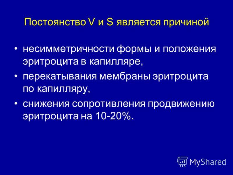 Постоянство V и S является причиной несимметричности формы и положения эритроцита в капилляре, перекатывания мембраны эритроцита по капилляру, снижения сопротивления продвижению эритроцита на 10-20%.