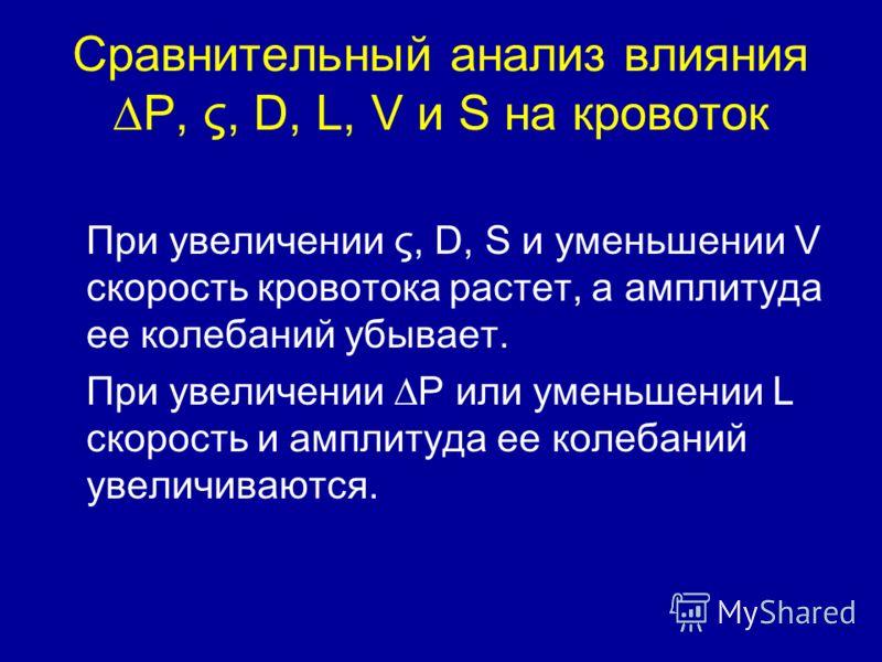 Сравнительный анализ влияния P, ς, D, L, V и S на кровоток При увеличении ς, D, S и уменьшении V скорость кровотока растет, а амплитуда ее колебаний убывает. При увеличении P или уменьшении L скорость и амплитуда ее колебаний увеличиваются.