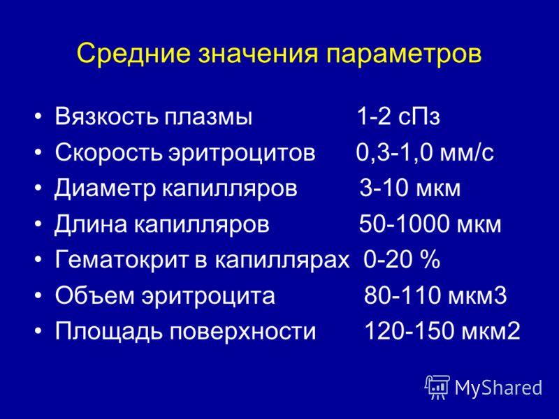Средние значения параметров Вязкость плазмы 1-2 сПз Скорость эритроцитов 0,3-1,0 мм/с Диаметр капилляров 3-10 мкм Длина капилляров 50-1000 мкм Гематокрит в капиллярах 0-20 % Объем эритроцита 80-110 мкм3 Площадь поверхности 120-150 мкм2
