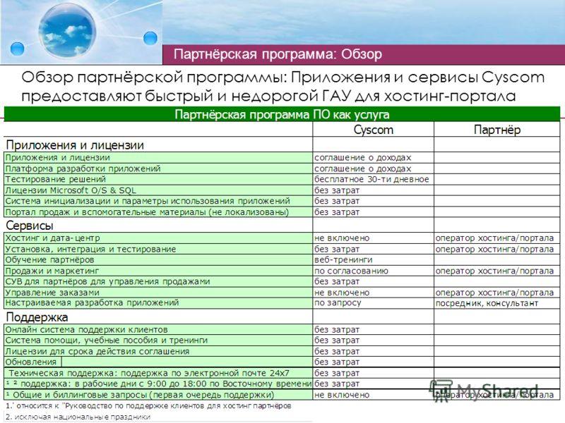 Партнёрская программа: Обзор Обзор партнёрской программы: Приложения и сервисы Cyscom предоставляют быстрый и недорогой ГАУ для хостинг-портала