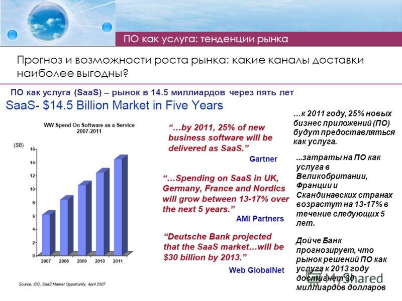 ПО как услуга: тенденции рынка Прогноз и возможности роста рынка: какие каналы доставки наиболее выгодны? ПО как услуга (SaaS) – рынок в 14.5 миллиардов через пять лет …к 2011 году, 25% новых бизнес приложений (ПО) будут предоставляться как услуга...