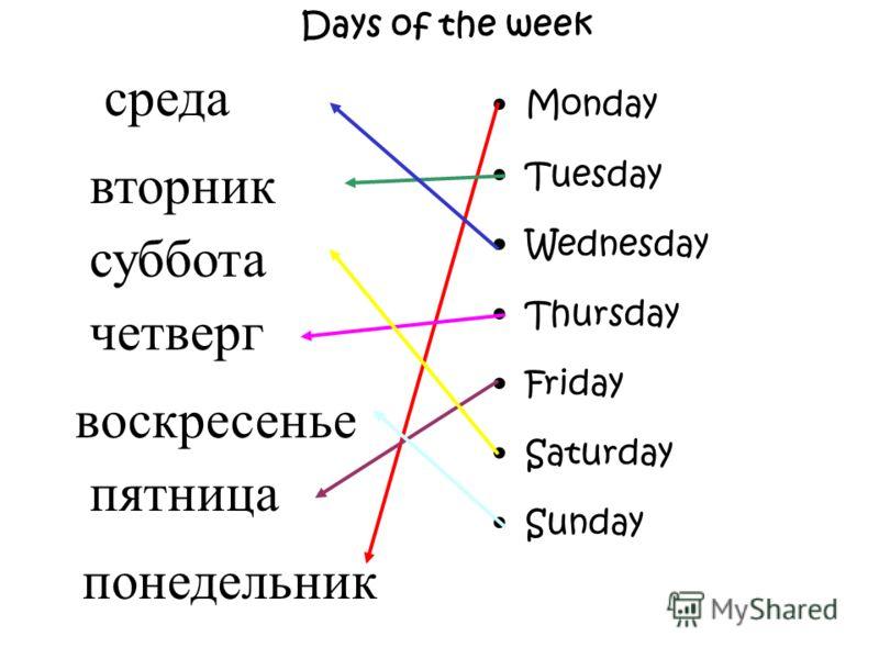 понедельник вторник среда четверг пятница суббота воскресенье Monday Tuesday Wednesday Thursday Friday Saturday Sunday Days of the week