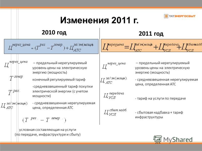 Изменения 2011 г. – предельный нерегулируемый уровень цены на электрическую энергию (мощность) конечный регулируемый тариф -средневзвешенный тариф покупки электрической энергии (с учетом мощности) - средневзвешенная нерегулируемая цена, определенная
