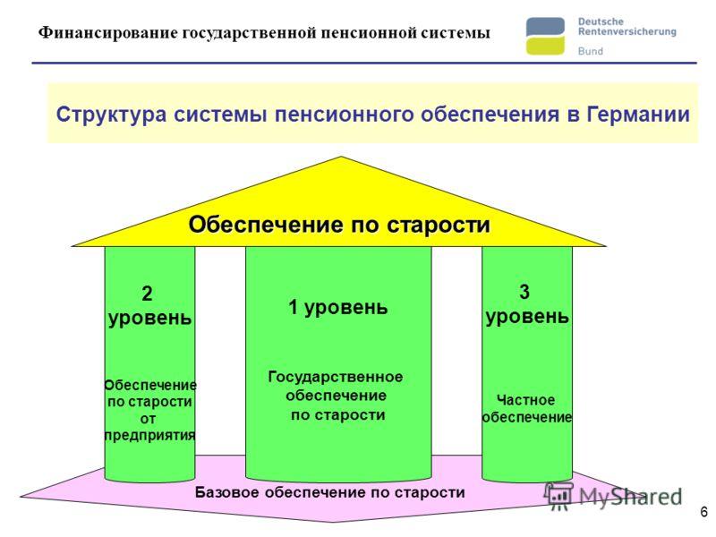 пенсионной системы