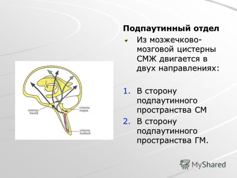 Подпаутинный отдел Из мозжечково- мозговой цистерны СМЖ двигается в двух направлениях: 1.В сторону подпаутинного пространства СМ 2.В сторону подпаутинного пространства ГМ.
