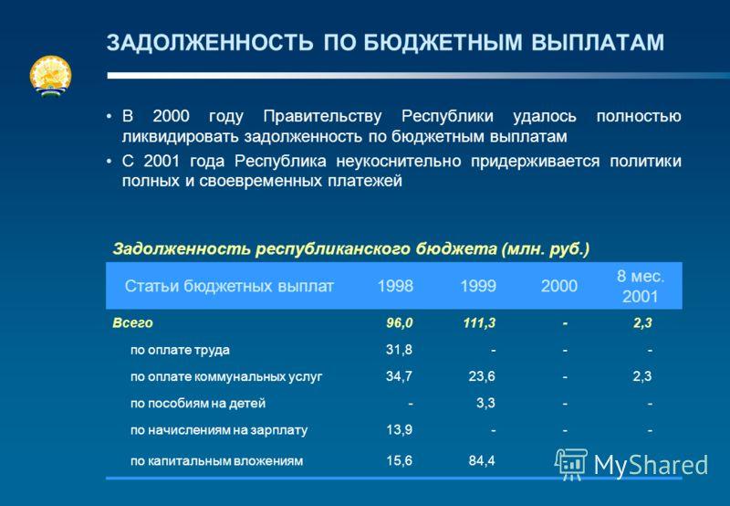 ЗАДОЛЖЕННОСТЬ ПО БЮДЖЕТНЫМ ВЫПЛАТАМ В 2000 году Правительству Республики удалось полностью ликвидировать задолженность по бюджетным выплатам С 2001 года Республика неукоснительно придерживается политики полных и своевременных платежей Задолженность р