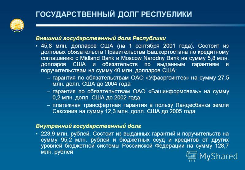 ГОСУДАРСТВЕННЫЙ ДОЛГ РЕСПУБЛИКИ Внешний государственный долг Республики 45,8 млн. долларов США (на 1 сентября 2001 года). Состоит из долговых обязательств Правительства Башкортостана по кредитному соглашению с Midland Bank и Moscow Narodny Bank на су