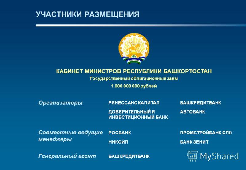 УЧАСТНИКИ РАЗМЕЩЕНИЯ КАБИНЕТ МИНИСТРОВ РЕСПУБЛИКИ БАШКОРТОСТАН Государственный облигационный займ 1 000 000 000 рублей РЕНЕССАНС КАПИТАЛБАШКРЕДИТБАНК ДОВЕРИТЕЛЬНЫЙ И ИНВЕСТИЦИОННЫЙ БАНК АВТОБАНК Организаторы Совместные ведущие менеджеры БАШКРЕДИТБАНК