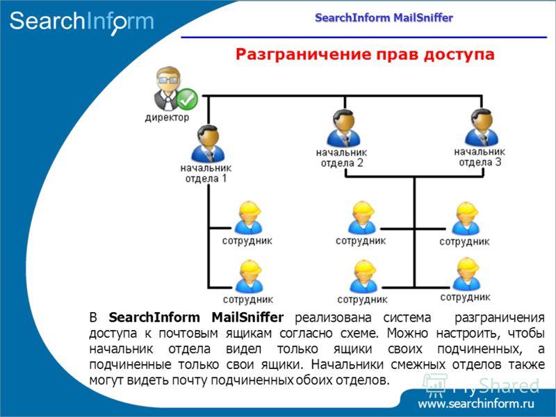 www.searchinform.ru Разграничение прав доступа В SearchInform MailSniffer реализована система разграничения доступа к почтовым ящикам согласно схеме. Можно настроить, чтобы начальник отдела видел только ящики своих подчиненных, а подчиненные только с