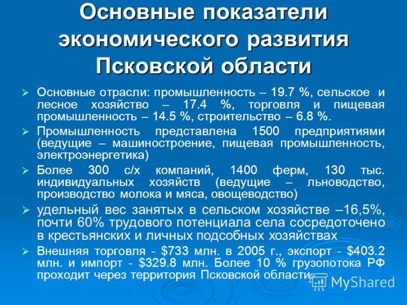 Основные показатели экономического развития Псковской области Основные отрасли: промышленность – 19.7 %, сельское и лесное хозяйство – 17.4 %, торговля и пищевая промышленность – 14.5 %, строительство – 6.8 %. Промышленность представлена 1500 предпри