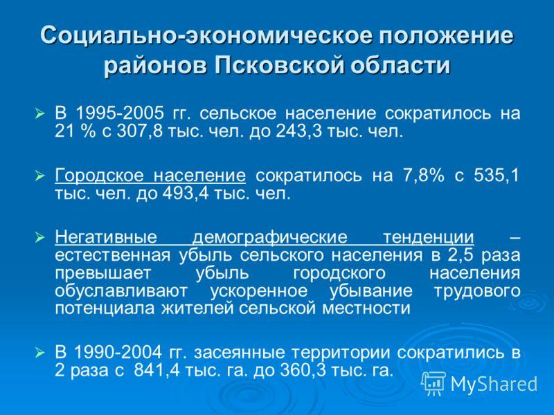 Социально-экономическое положение районов Псковской области В 1995-2005 гг. сельское население сократилось на 21 % с 307,8 тыс. чел. до 243,3 тыс. чел. Городское население сократилось на 7,8% с 535,1 тыс. чел. до 493,4 тыс. чел. Негативные демографич
