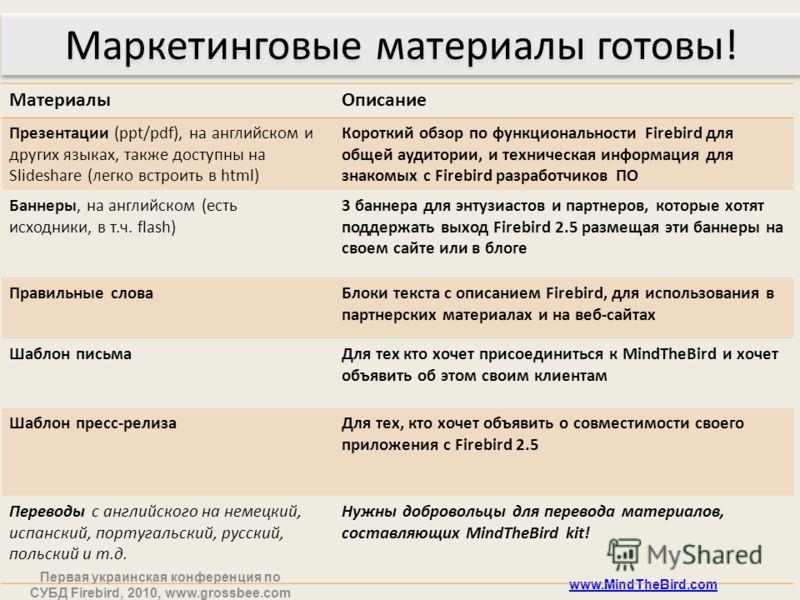 Первая украинская конференция по СУБД Firebird, 2010, www.grossbee.com www.MindTheBird.com МатериалыОписание Презентации (ppt/pdf), на английском и других языках, также доступны на Slideshare (легко встроить в html) Короткий обзор по функциональности