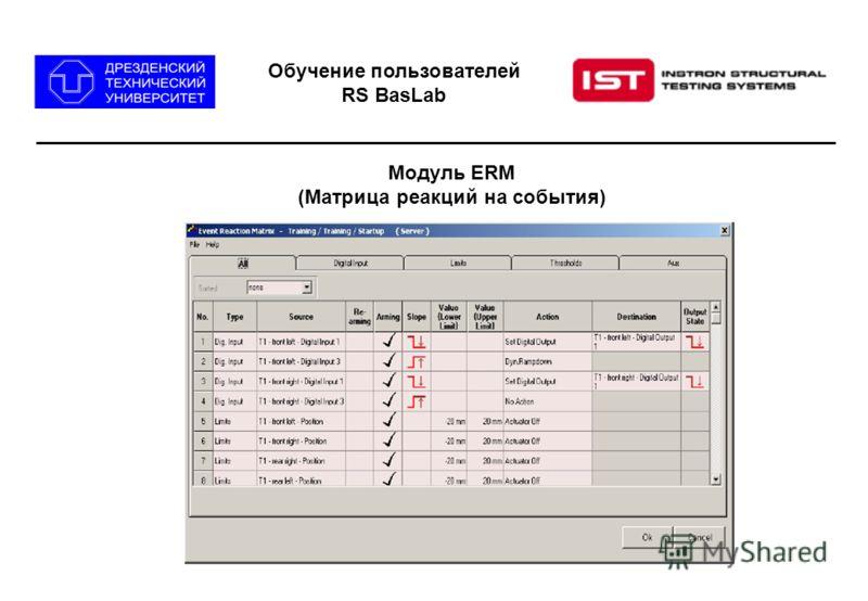 Обучение пользователей RS BasLab Модуль ERM (Матрица реакций на события)