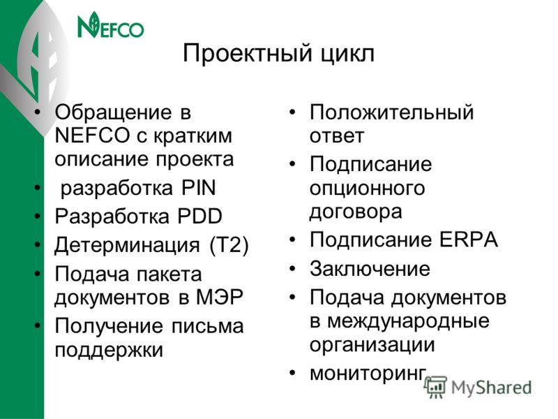 Проектный цикл Обращение в NEFCO с кратким описание проекта разработка PIN Разработка PDD Детерминация (Т2) Подача пакета документов в МЭР Получение п