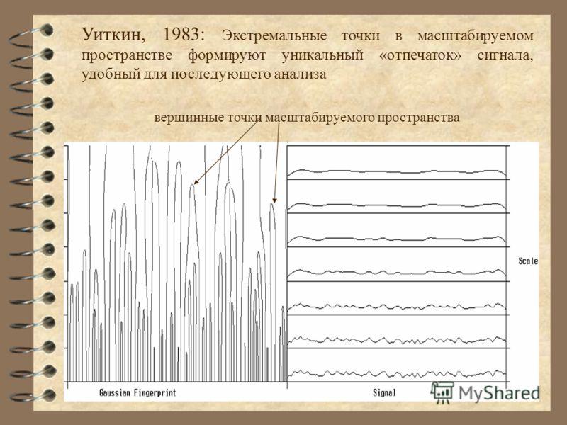 Уиткин, 1983: Экстремальные точки в масштабируемом пространстве формируют уникальный «отпечаток» сигнала, удобный для последующего анализа вершинные точки масштабируемого пространства