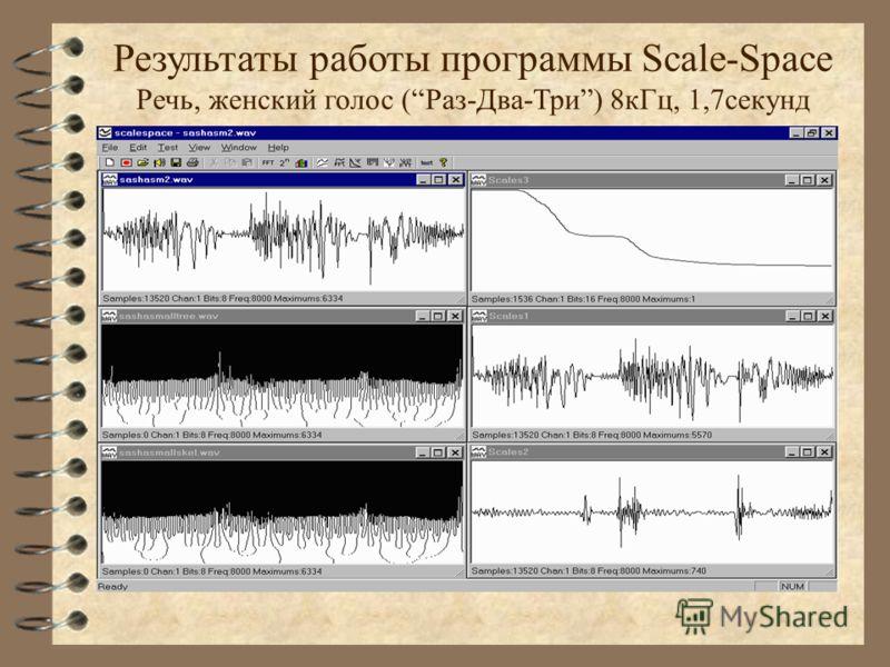 Результаты работы программы Scale-Space Речь, женский голос (Раз-Два-Три) 8кГц, 1,7секунд