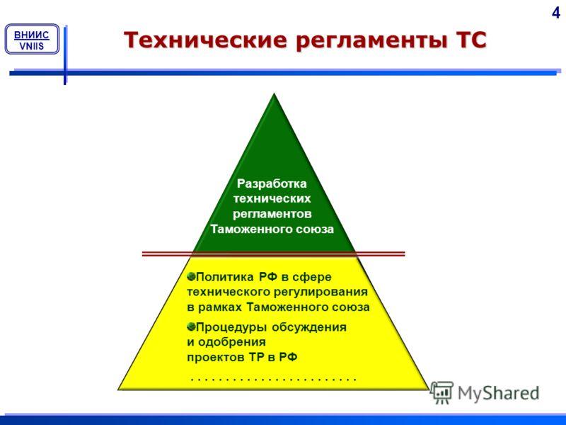 ВНИИС VNIIS Технические регламенты ТС Разработка технических регламентов Таможенного союза Политика РФ в сфере технического регулирования в рамках Таможенного союза Процедуры обсуждения и одобрения проектов ТР в РФ........................ 4