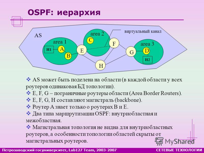 OSPF: иерархия AS может быть поделена на области (в каждой области у всех роутеров одинаковая БД топологии). E, F, G – пограничные роутеры области (Area Border Routers). E, F, G, H составляют магистраль (backbone). Роутер A знает только о роутерах B