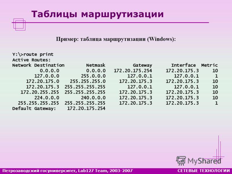 Петрозаводский госуниверситет, Lab127 Team, 2003-2007СЕТЕВЫЕ ТЕХНОЛОГИИ Таблицы маршрутизации Пример: таблица маршрутизации (Windows): Y:\>route print Active Routes: Network Destination Netmask Gateway Interface Metric 0.0.0.0 0.0.0.0 172.20.175.254