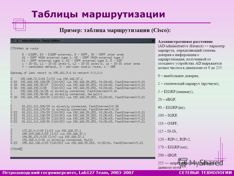 Петрозаводский госуниверситет, Lab127 Team, 2003-2007СЕТЕВЫЕ ТЕХНОЛОГИИ Таблицы маршрутизации Пример: таблица маршрутизации (Cisco): Административное расстояние (AD/administrative distance) параметр маршрута, определяющий степень доверия к информации