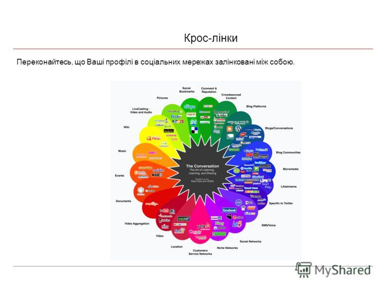 Крос-лінки Переконайтесь, що Ваші профілі в соціальних мережах залінковані між собою.