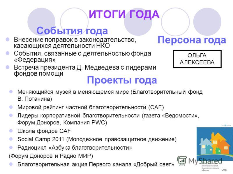 ИТОГИ ГОДА Внесение поправок в законодательство, касающихся деятельности НКО События, связанные с деятельностью фонда «Федерация» Встреча президента Д. Медведева с лидерами фондов помощи События года Проекты года Персона года Меняющийся музей в меняю