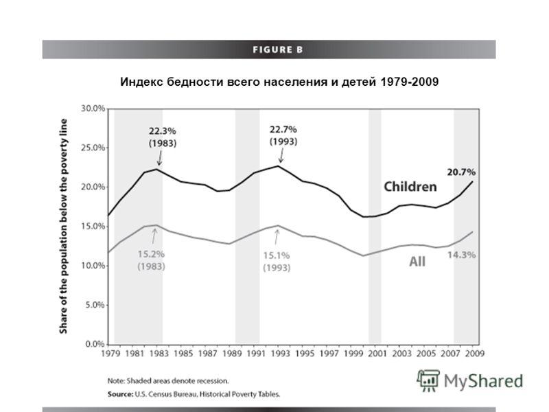 Индекс бедности всего населения и детей 1979-2009