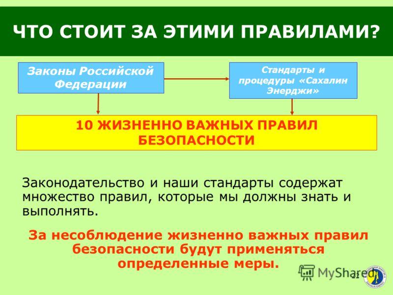 22 ЧТО СТОИТ ЗА ЭТИМИ ПРАВИЛАМИ? Законы Российской Федерации Стандарты и процедуры «Сахалин Энерджи» 10 ЖИЗНЕННО ВАЖНЫХ ПРАВИЛ БЕЗОПАСНОСТИ Законодательство и наши стандарты содержат множество правил, которые мы должны знать и выполнять. За несоблюде