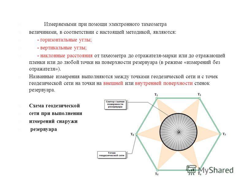 электронного тахеометра
